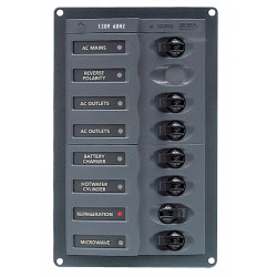 AC circuit breaker panels (no meter)