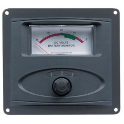 Panel mounted analog battery condition meter expanded scale