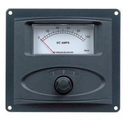 Panel mounted analog ammeter panel