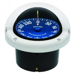 Supersport compasses